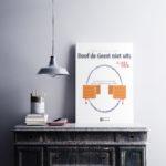 Promotionele poster 'Doof de Geest niet uit;' (02)